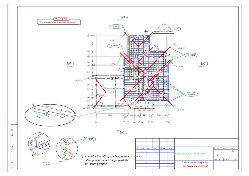 Ā Расценки на проектирование