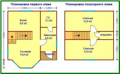 Проект дома С-1 6х6 (75 м.кв.)